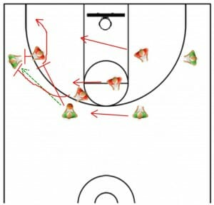 Trap Pick and Roll D
