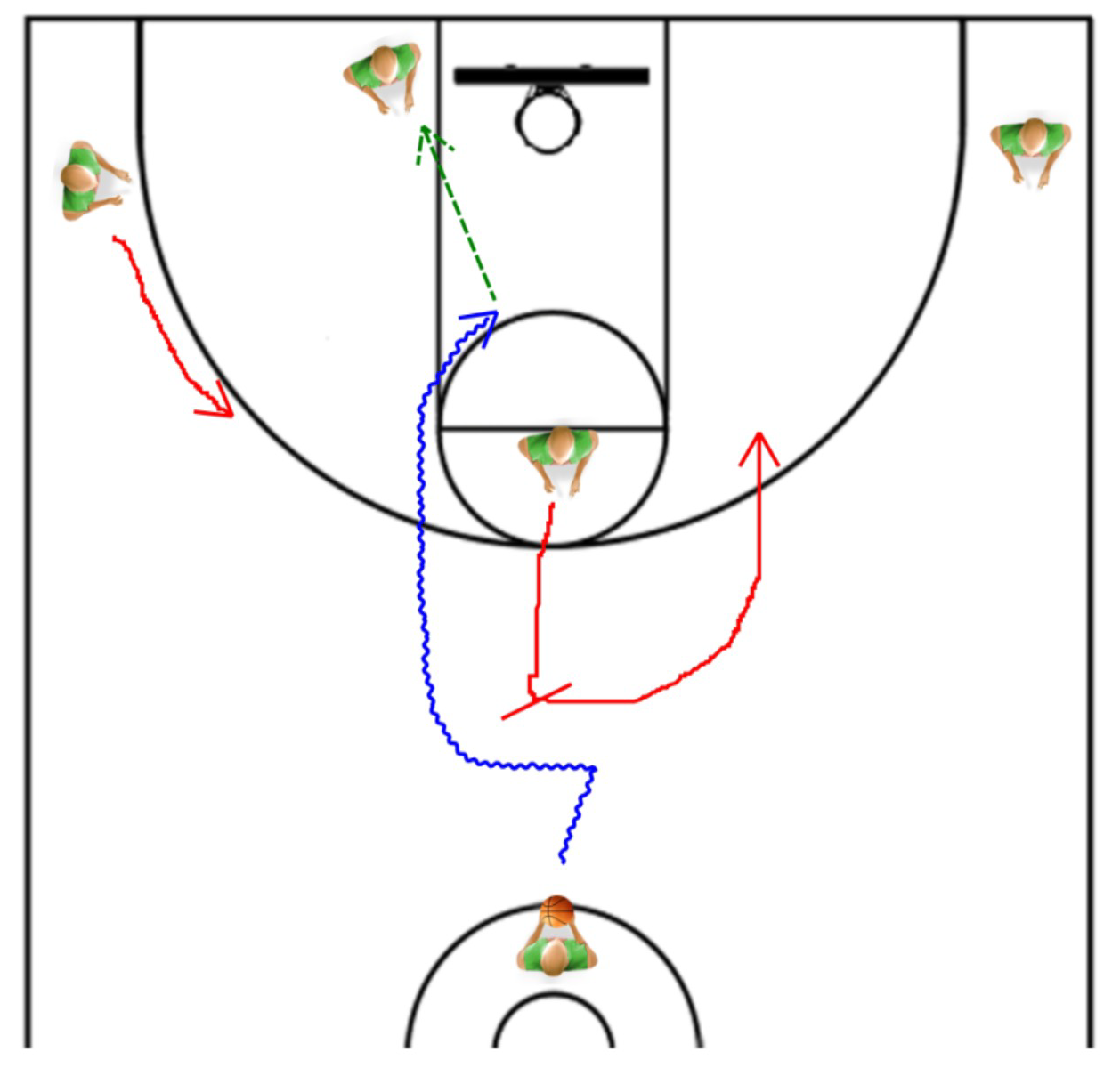 Coaching Pick and Roll Basketball - 2 Vital Plays for your Offense