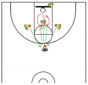 Post Basketball