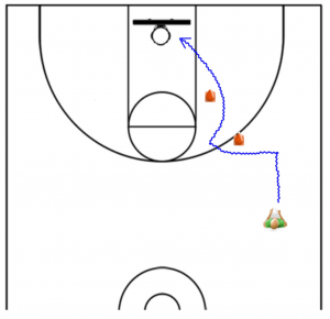 Shooting Drill