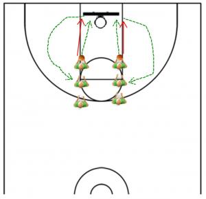 Rebounding Drill