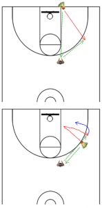 Offense Basketball