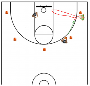 3 Point Shooting