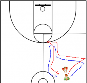 Coaching Dribbling