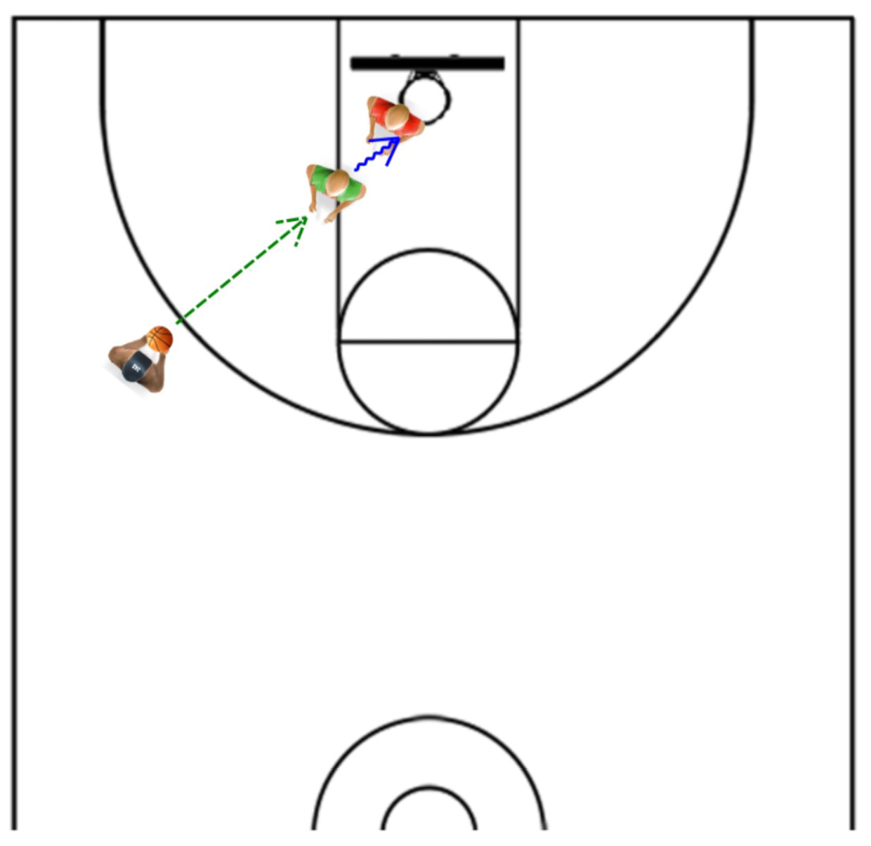 coaching basketball Coaches are always looking for new drills here are 27 basketball drills and games for kids that you can use at your practices to develop your players.