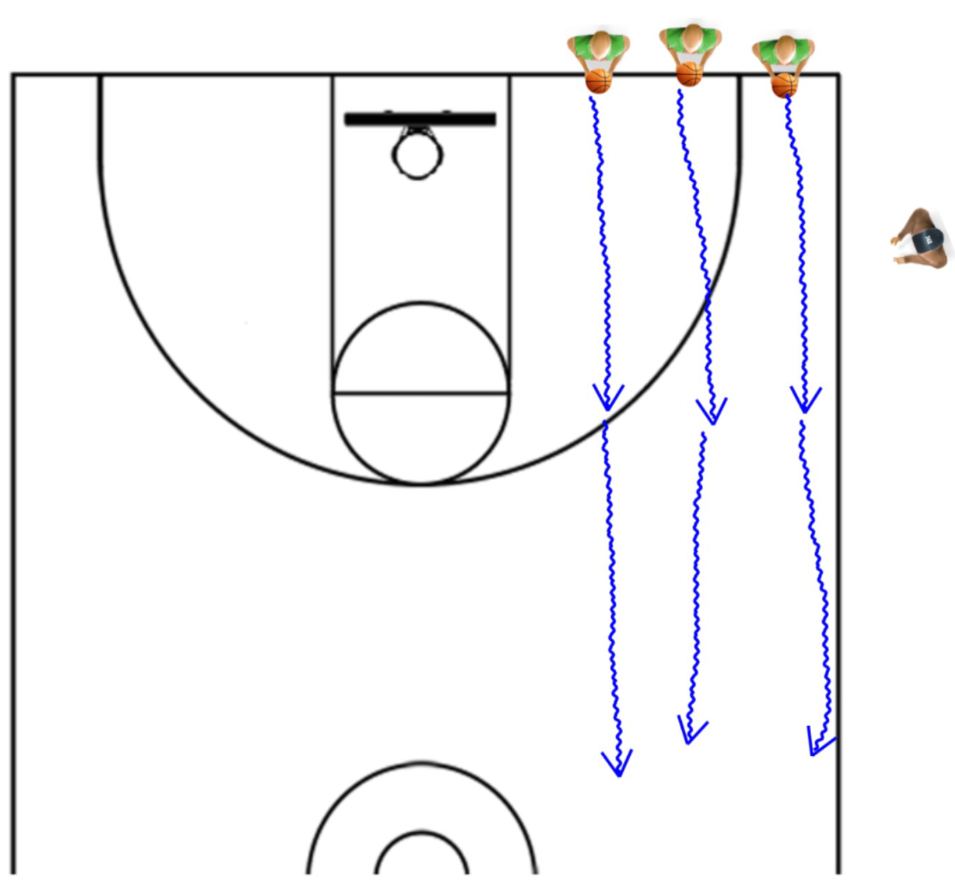 Basketball drills for point guards