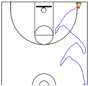 Kids Guard Drills