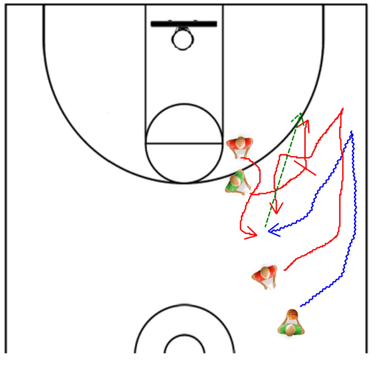 Drill #1. Pass and Screen-Away.