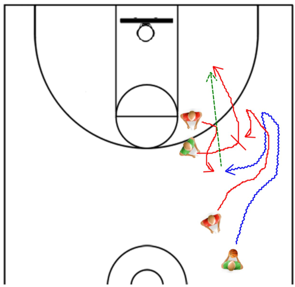 Drill #2. On-Ball Front Screen with Pick and Roll.