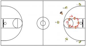 Basketball Practice Plans