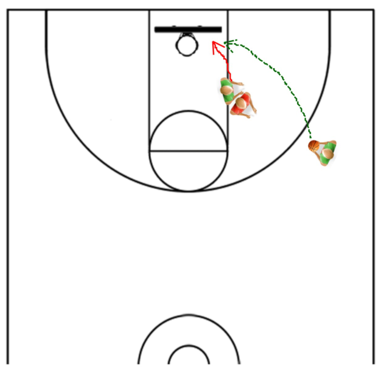 Passing The Basketball - Post Entries Made Easy