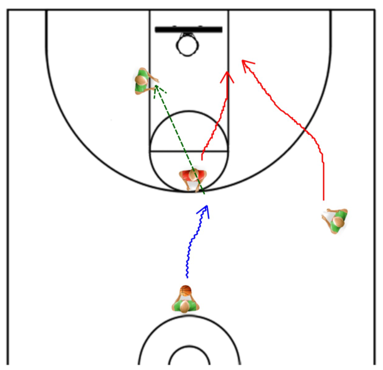 research on dribbling and passing Passing is the quickest and most effective way to get the ball from player to player  and move it  dribble, move your dribbling hand to the top quarter of the ball.