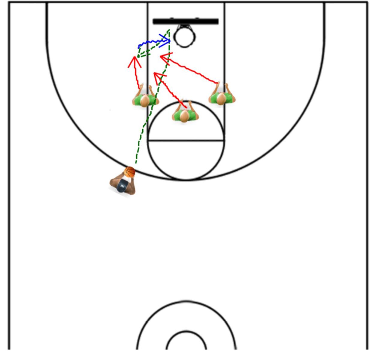 Can You Teach Toughness? - Basketball Rebounding Drills
