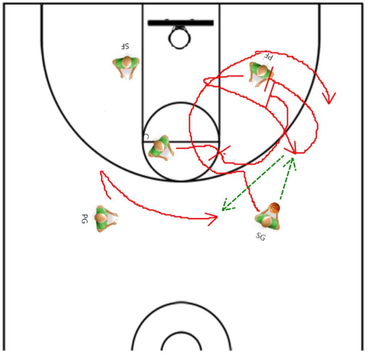 Offense Plays For Basketball Offensive Plays Ucla