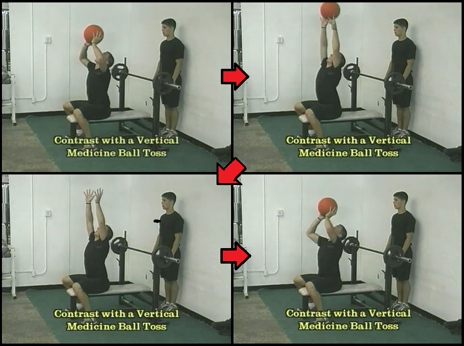 Basketball conditioning building upper body strength for How much is it to build a basketball gym