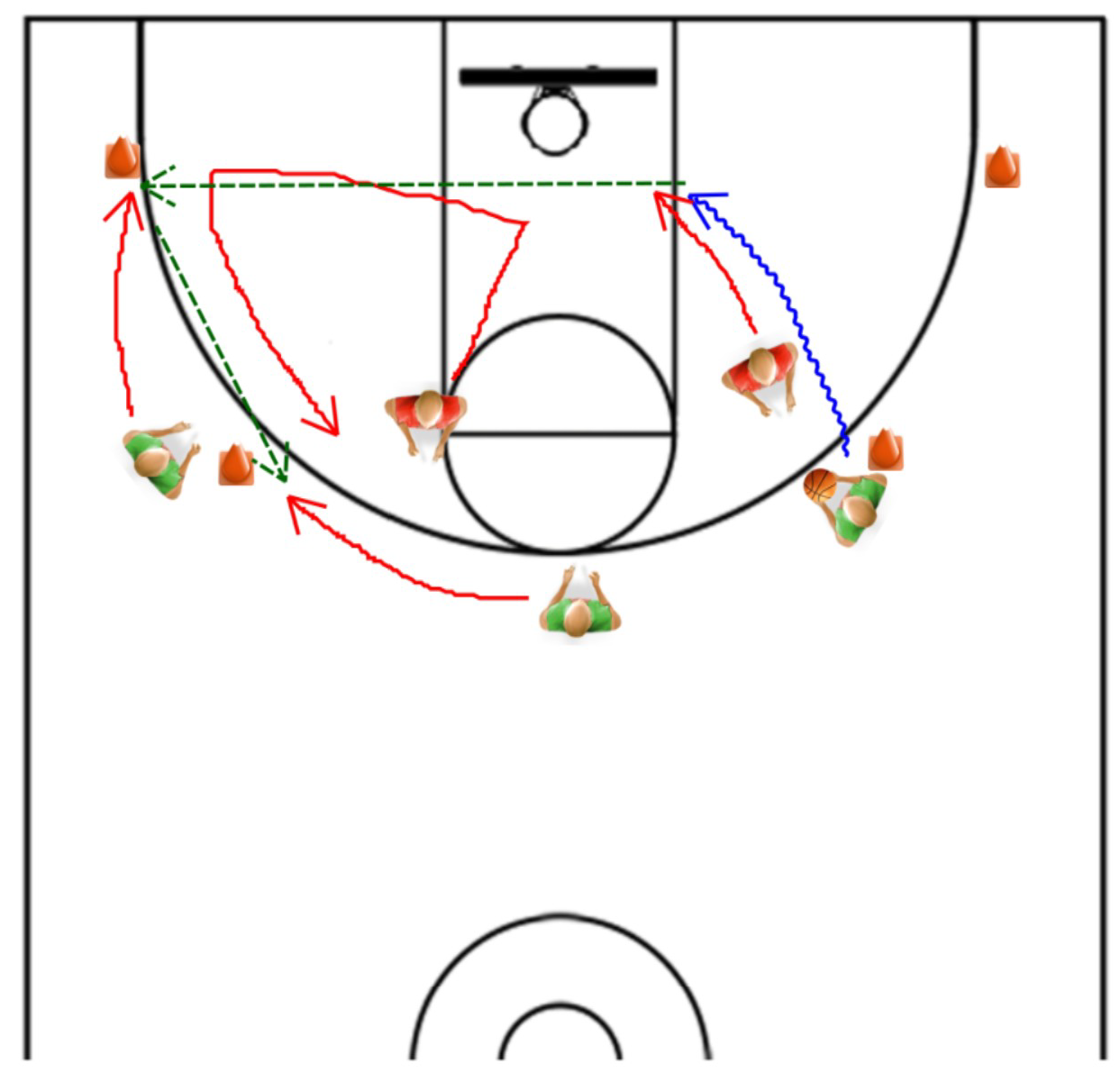 More Basketball Offense - Mastering the Drive and Kick Part 2