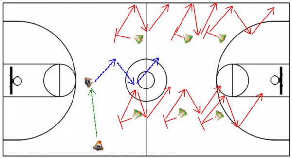 Basketball Defensive Drills M Footwork