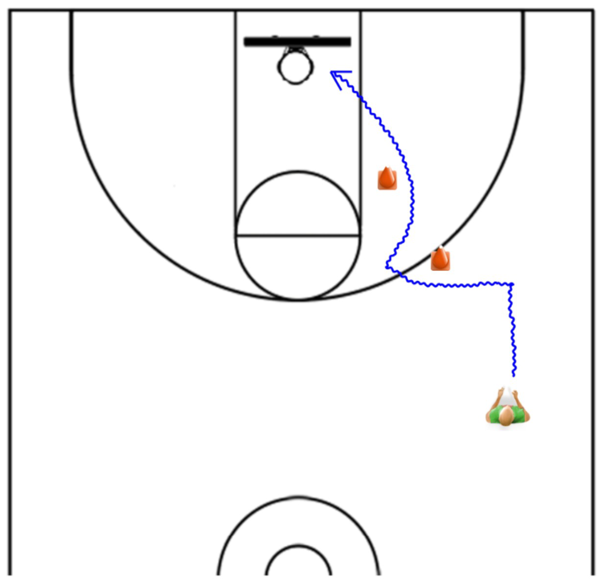 Debate Continues On Shooting Drills With Students: The Kobe Bryant School Of Scoring