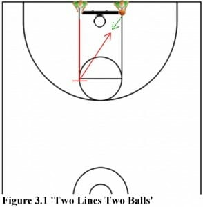 two lines two balls basketball drill