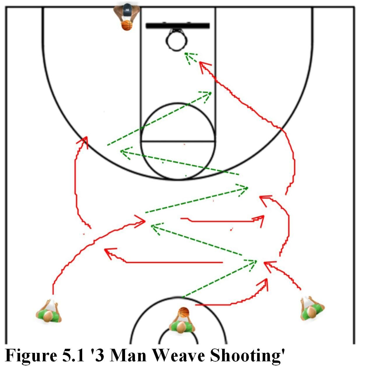 Youth Basketball Drills: 2 Ways to Get Your Team Ready for Game Time