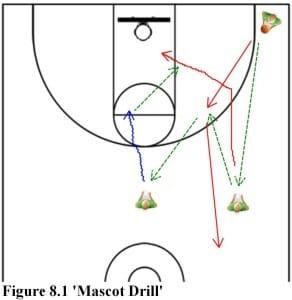 mascot basketball drill