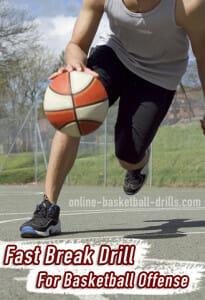 Fast Break Drill for Basketball Offense