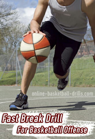 Fast Break Drill for Basketball Offense