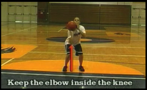 Free Throw Fundamentals
