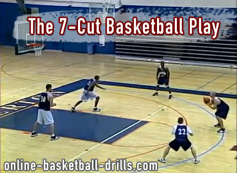 7 cut basketball play
