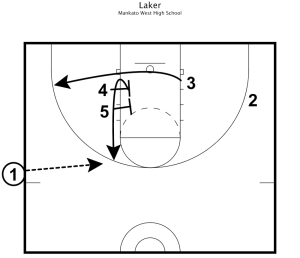 Basketball Practice Plans 1