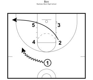 basketball practice plans 3