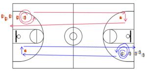 fun basketball drills dizzy basketball relay