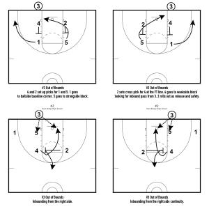 rebounding drill set 1