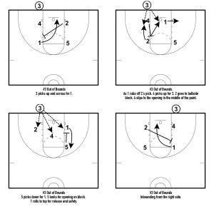 rebounding drill set 2