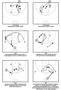 rebounding drill set 3