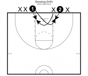 fundamental basketball drill for shooting