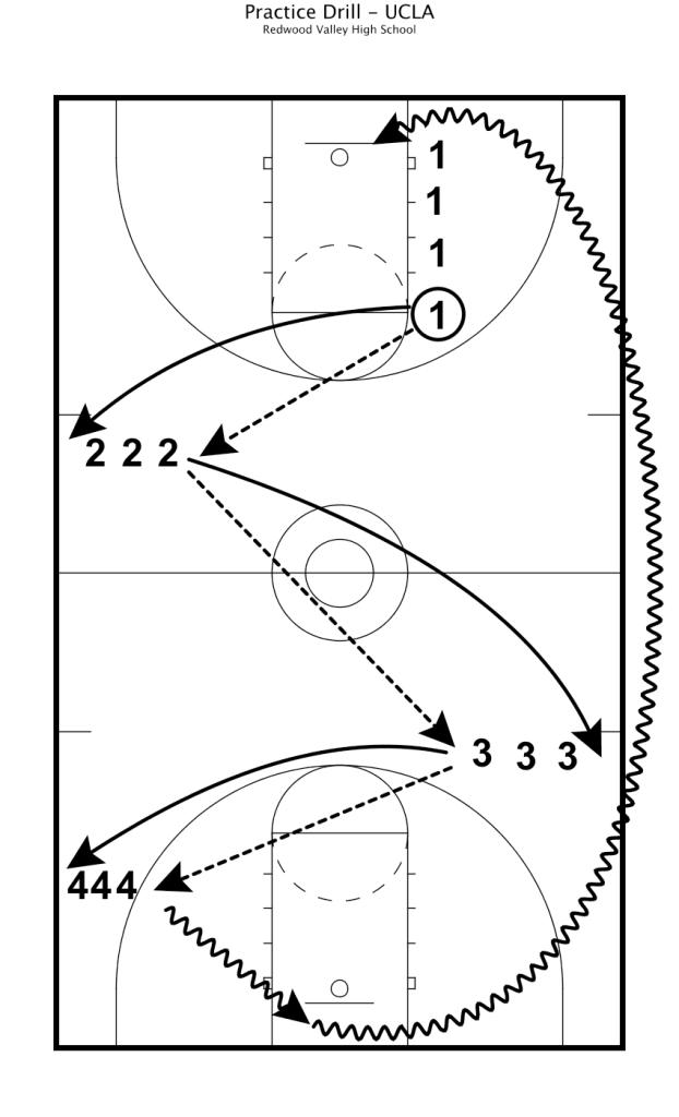Practice Plan - Practice Drill