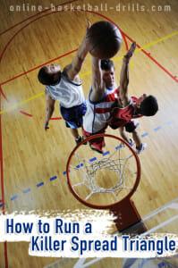 basketball offense spread triangle