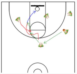 basketball offense triangle