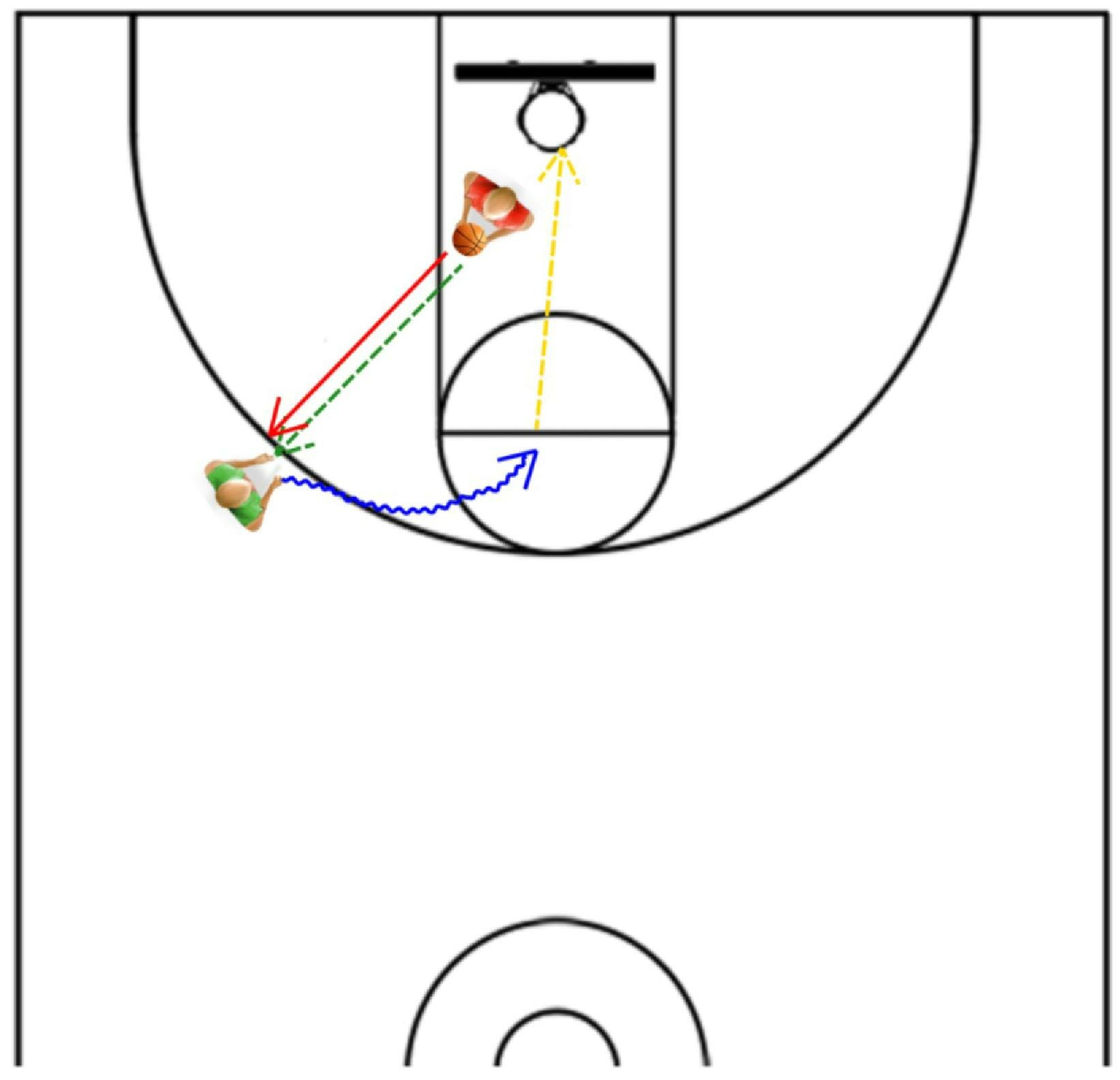 trying out different coaches a good experience for a basketball player 5 keys to being a great basketball coach author: by tony fryer every player must have his or her own basketball coach starts the game every player must dribble constantly most successful coaches try to have their team master a few simple things 8-10 year olds can do this successfully.