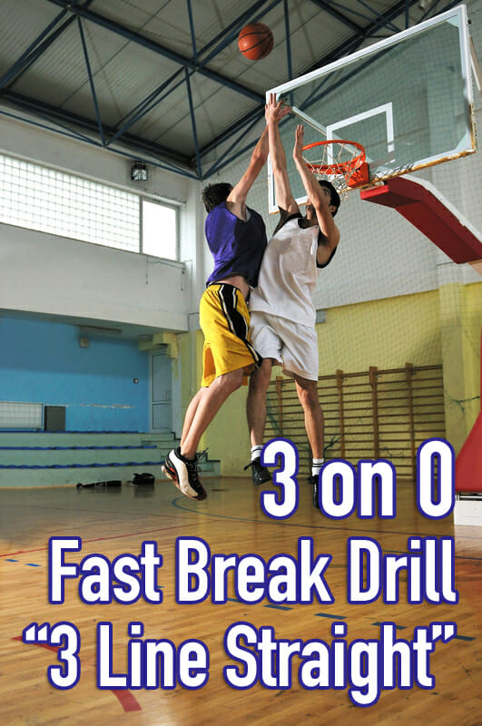 fast break drill