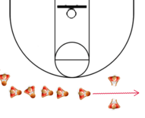 kids basketball drills dribble limbo