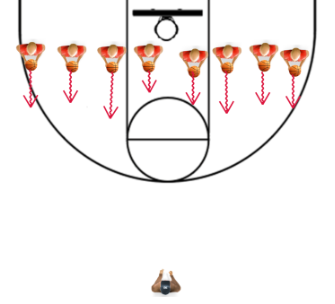 red light green light basketball drills