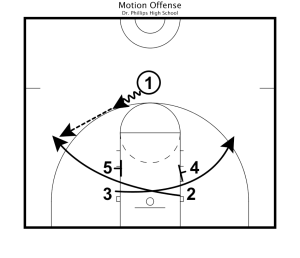 shooting drills 1
