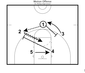 shooting drills 2