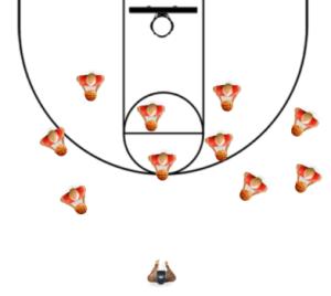 simon says basketball drills