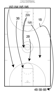 smith practice plan 1