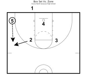 smith practice plan 10