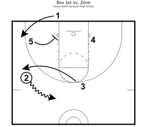 smith practice plan 11