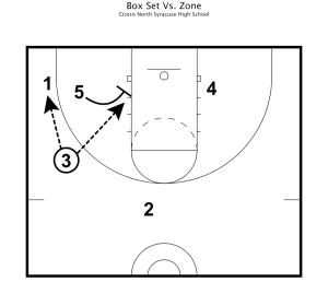 smith practice plan 12